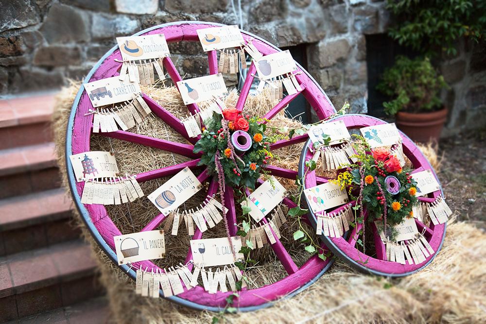 Cartellini per tableau mariage wedding stile campagna